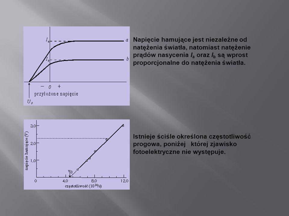 Napięcie hamujące jest niezależne od natężenia światła, natomiast natężenie prądów nasycenia I a oraz I b są wprost proporcjonalne do natężenia światła.