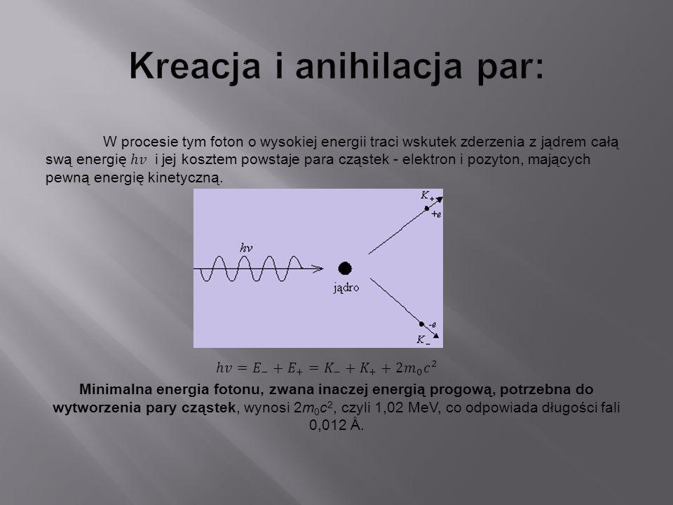 Ze zjawiskiem kreacji par ściśle związany jest proces odwrotny zwany anihilacją par.