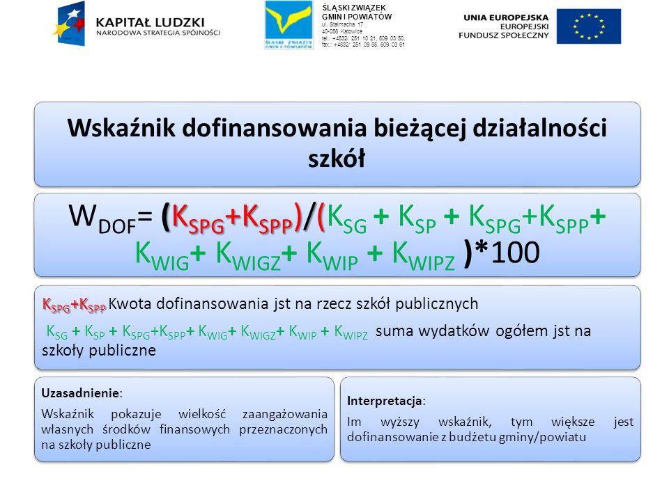 ŚLĄSKI ZWIĄZEK GMIN I POWIATÓW ul.