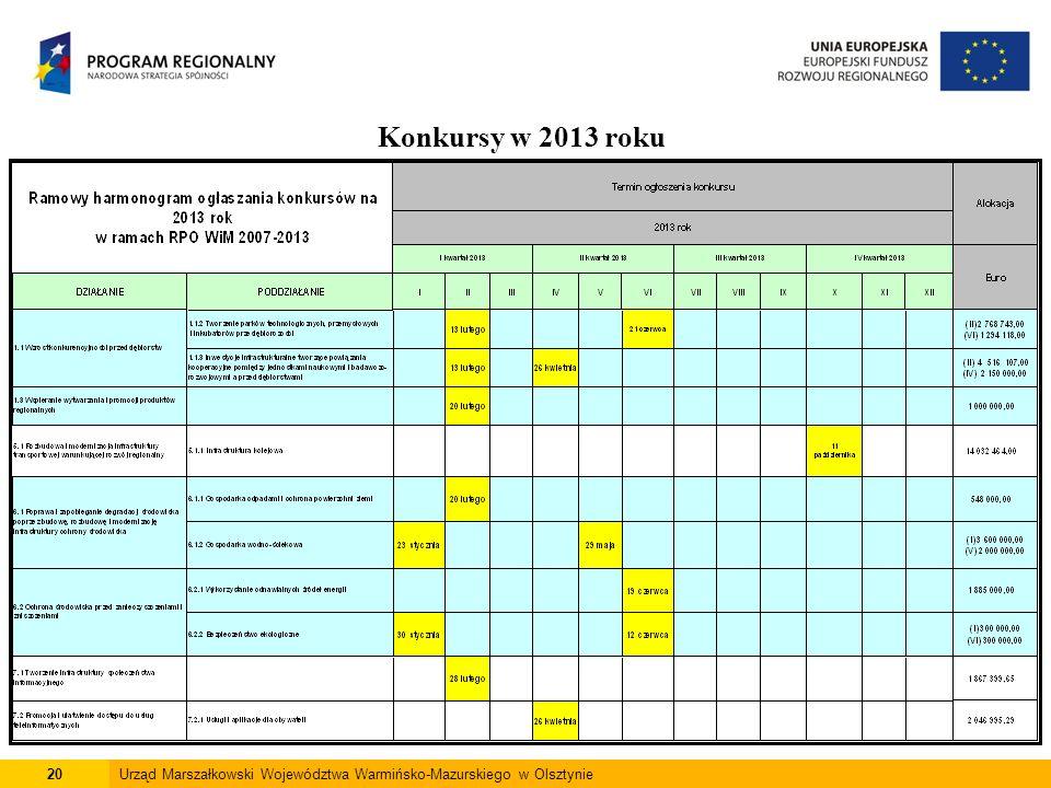 Konkursy w 2013 roku 20Urząd Marszałkowski Województwa Warmińsko-Mazurskiego w Olsztynie
