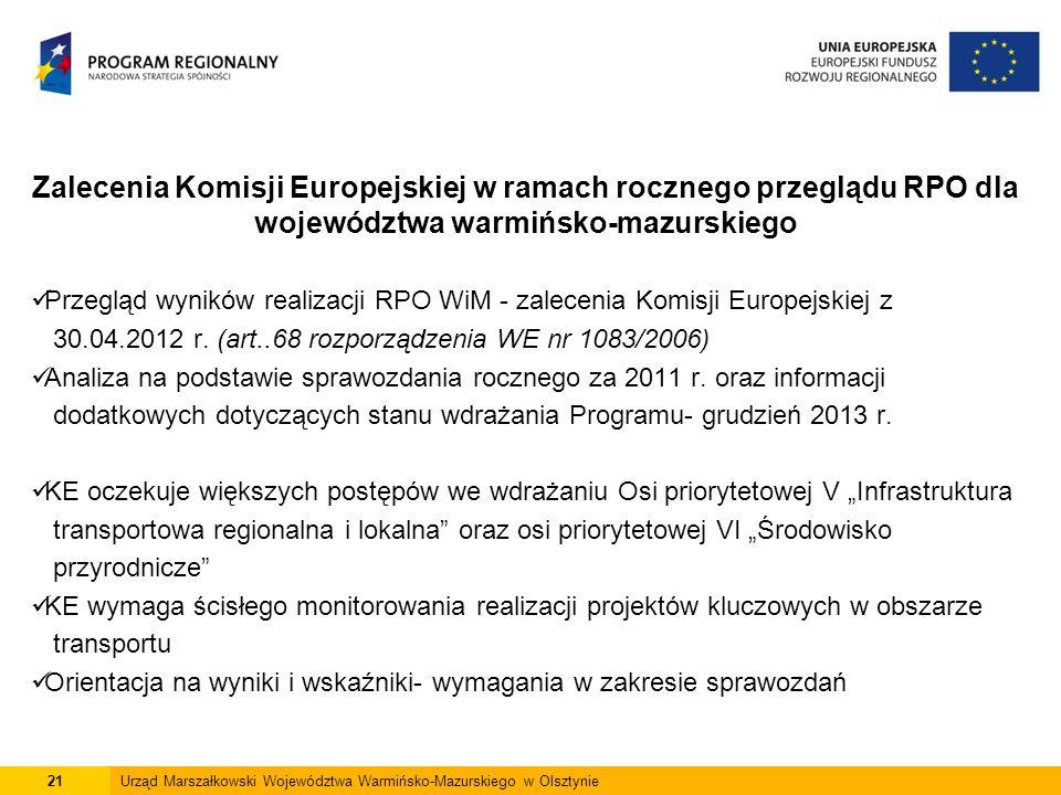 Zalecenia Komisji Europejskiej w ramach rocznego przeglądu RPO dla województwa warmińsko-mazurskiego Przegląd wyników realizacji RPO WiM - zalecenia K