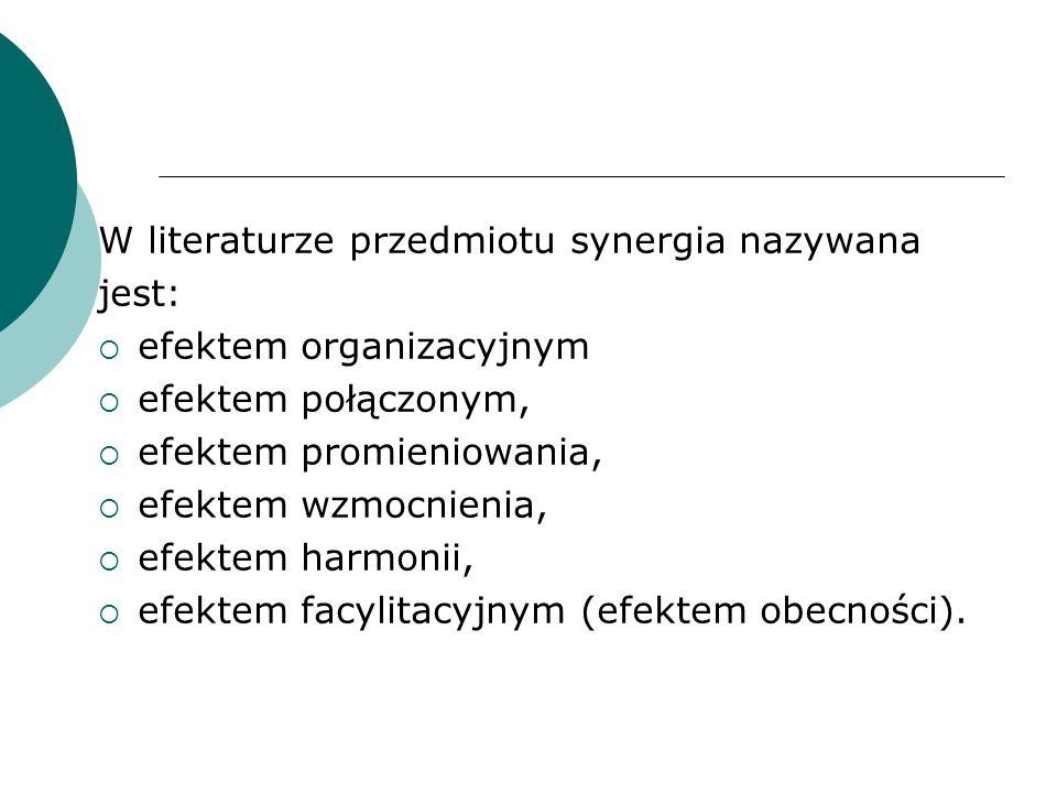 W literaturze przedmiotu synergia nazywana jest:  efektem organizacyjnym  efektem połączonym,  efektem promieniowania,  efektem wzmocnienia,  efe
