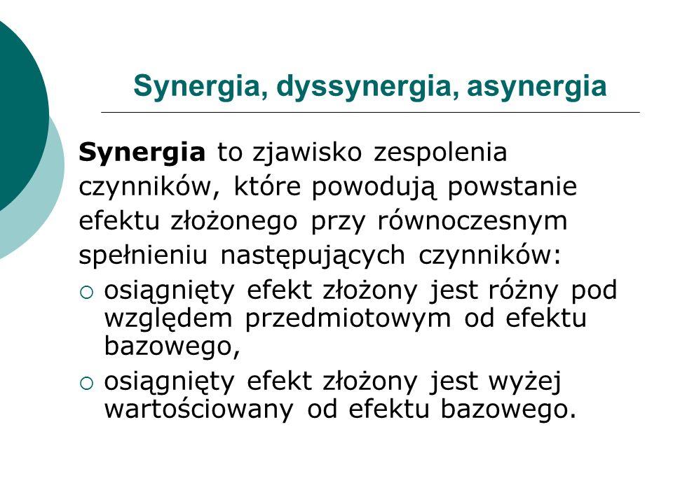 Synergia, dyssynergia, asynergia Synergia to zjawisko zespolenia czynników, które powodują powstanie efektu złożonego przy równoczesnym spełnieniu nas