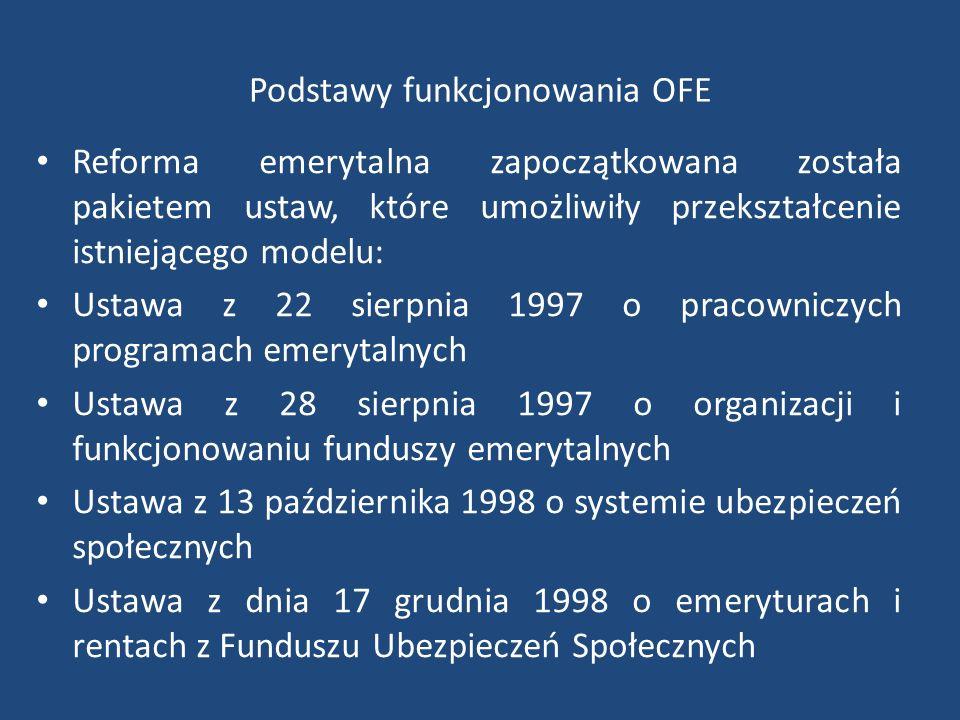 Podstawy funkcjonowania OFE Reforma emerytalna zapoczątkowana została pakietem ustaw, które umożliwiły przekształcenie istniejącego modelu: Ustawa z 22 sierpnia 1997 o pracowniczych programach emerytalnych Ustawa z 28 sierpnia 1997 o organizacji i funkcjonowaniu funduszy emerytalnych Ustawa z 13 października 1998 o systemie ubezpieczeń społecznych Ustawa z dnia 17 grudnia 1998 o emeryturach i rentach z Funduszu Ubezpieczeń Społecznych