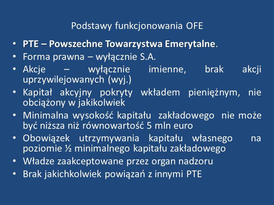 Podstawy funkcjonowania OFE PTE – Powszechne Towarzystwa Emerytalne PTE – Powszechne Towarzystwa Emerytalne. Forma prawna – wyłącznie S.A. Akcje – wył