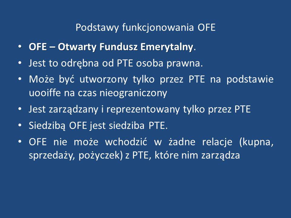 Podstawy funkcjonowania OFE OFE – Otwarty Fundusz Emerytalny OFE – Otwarty Fundusz Emerytalny.