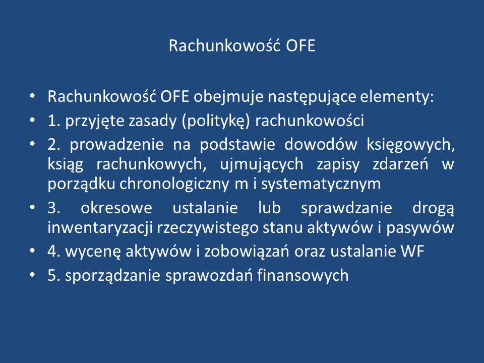 Rachunkowość OFE Rachunkowość OFE obejmuje następujące elementy: 1.