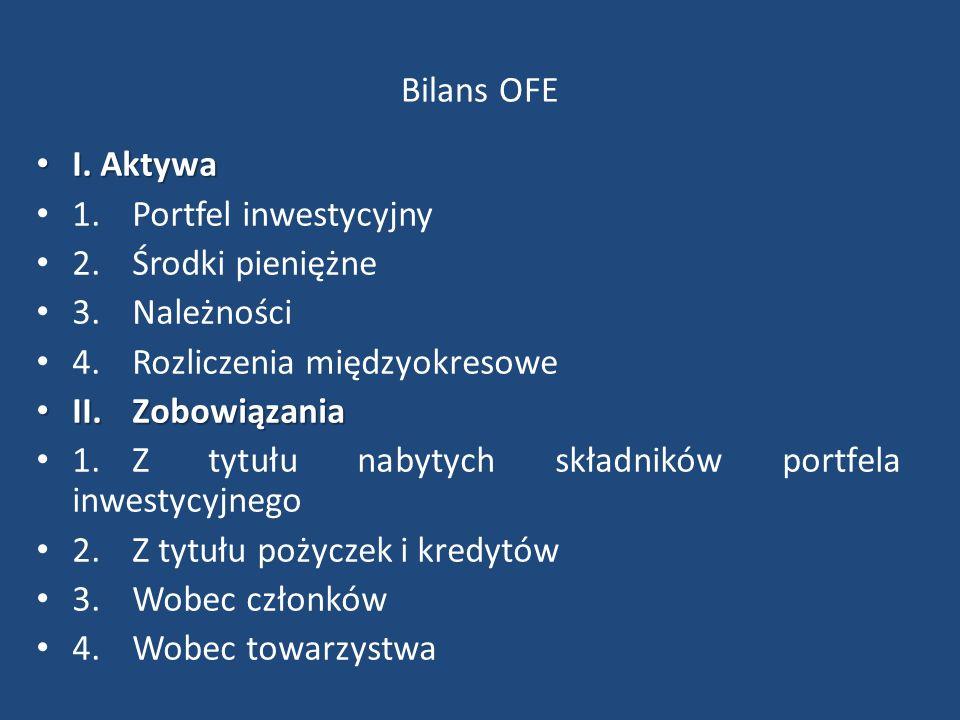 Bilans OFE I. Aktywa I.