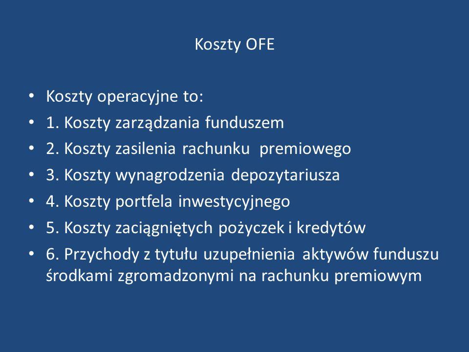 Koszty OFE Koszty operacyjne to: 1. Koszty zarządzania funduszem 2.
