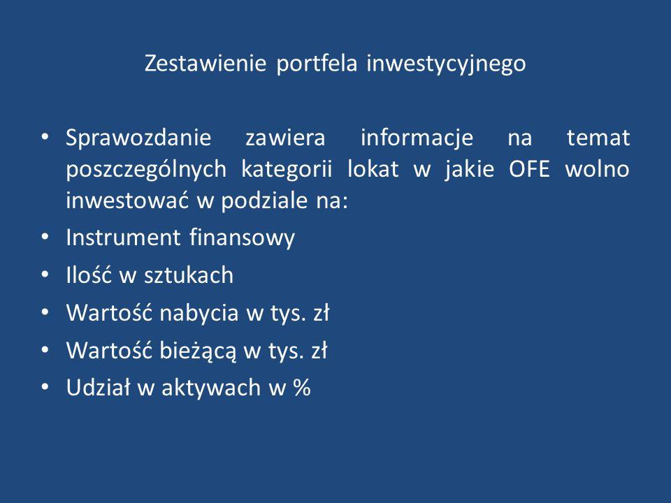 Zestawienie portfela inwestycyjnego Sprawozdanie zawiera informacje na temat poszczególnych kategorii lokat w jakie OFE wolno inwestować w podziale na: Instrument finansowy Ilość w sztukach Wartość nabycia w tys.