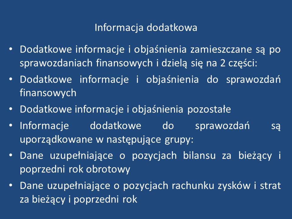 Informacja dodatkowa Dodatkowe informacje i objaśnienia zamieszczane są po sprawozdaniach finansowych i dzielą się na 2 części: Dodatkowe informacje i objaśnienia do sprawozdań finansowych Dodatkowe informacje i objaśnienia pozostałe Informacje dodatkowe do sprawozdań są uporządkowane w następujące grupy: Dane uzupełniające o pozycjach bilansu za bieżący i poprzedni rok obrotowy Dane uzupełniające o pozycjach rachunku zysków i strat za bieżący i poprzedni rok