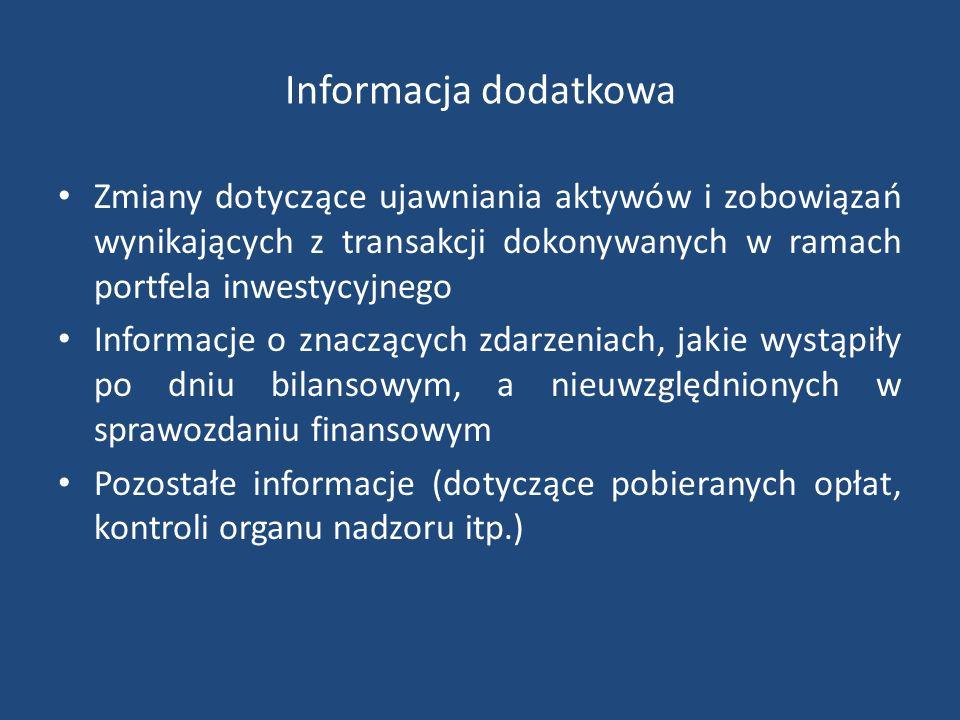 Informacja dodatkowa Zmiany dotyczące ujawniania aktywów i zobowiązań wynikających z transakcji dokonywanych w ramach portfela inwestycyjnego Informac