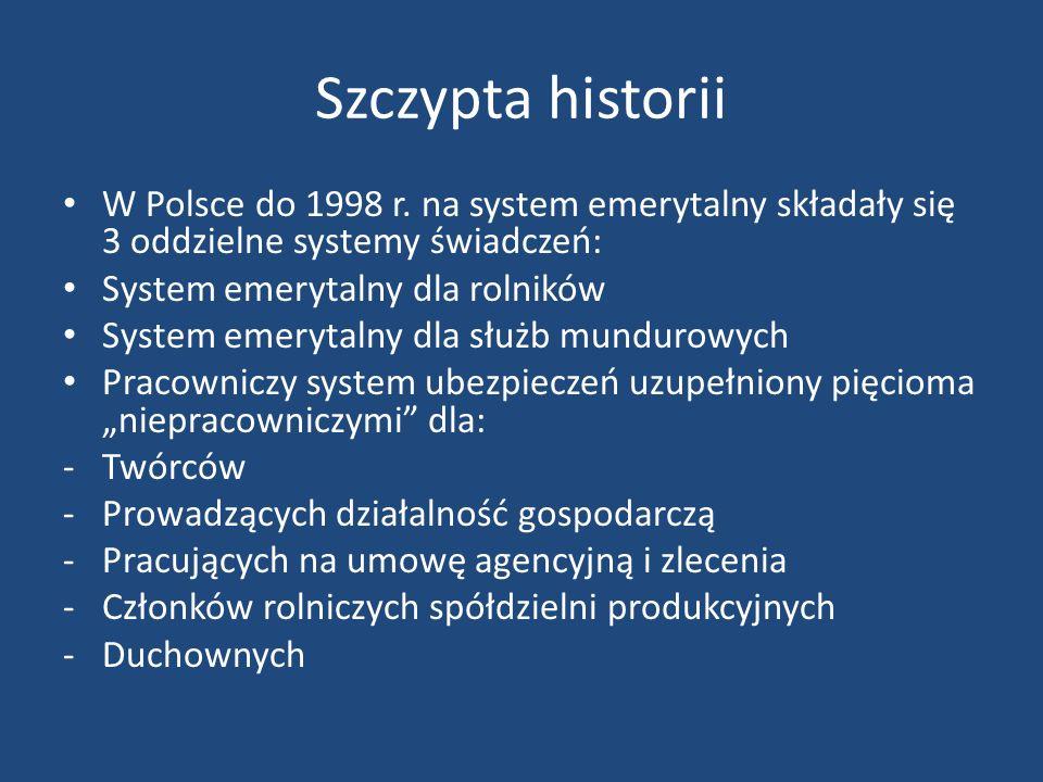 Szczypta historii W Polsce do 1998 r. na system emerytalny składały się 3 oddzielne systemy świadczeń: System emerytalny dla rolników System emerytaln