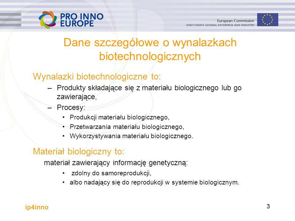 3 Dane szczegółowe o wynalazkach biotechnologicznych Wynalazki biotechnologiczne to: –Produkty składające się z materiału biologicznego lub go zawierające, –Procesy: Produkcji materiału biologicznego, Przetwarzania materiału biologicznego, Wykorzystywania materiału biologicznego.