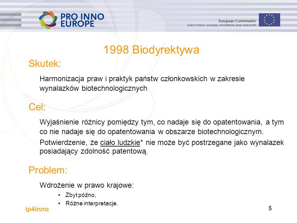 ip4inno 5 1998 Biodyrektywa Skutek: Harmonizacja praw i praktyk państw członkowskich w zakresie wynalazków biotechnologicznych Cel: Wyjaśnienie różnicy pomiędzy tym, co nadaje się do opatentowania, a tym co nie nadaje się do opatentowania w obszarze biotechnologicznym.