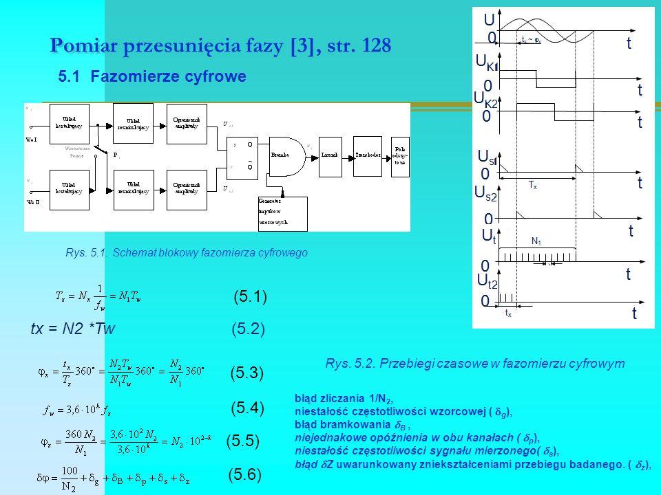 Pomiar przesunięcia fazy [3], str. 128 5.1 Fazomierze cyfrowe Rys.