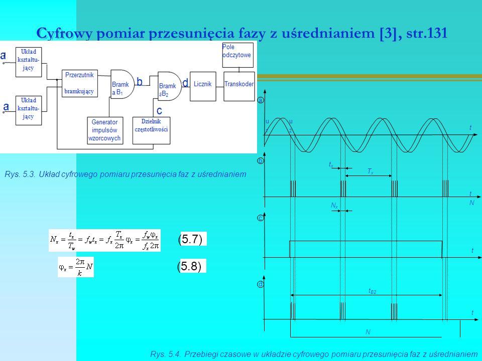 a b H L 5.2 Pomiar przesunięcia fazowego za pomocą oscyloskopu elektronicznego [3], str.