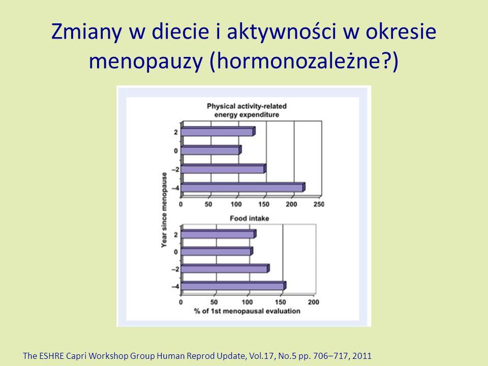 Zmiany w diecie i aktywności w okresie menopauzy (hormonozależne ) The ESHRE Capri Workshop Group Human Reprod Update, Vol.17, No.5 pp.