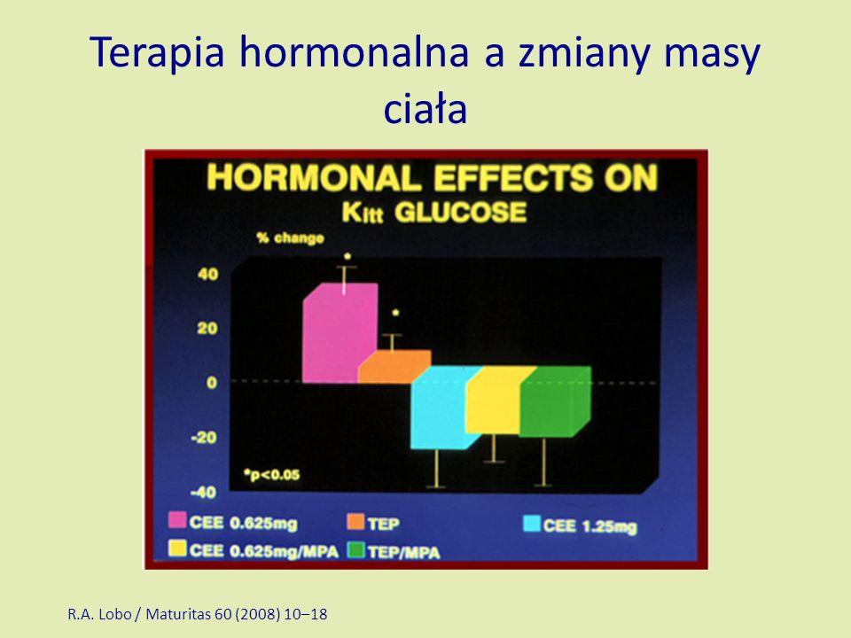 Terapia hormonalna a zmiany masy ciała R.A. Lobo / Maturitas 60 (2008) 10–18
