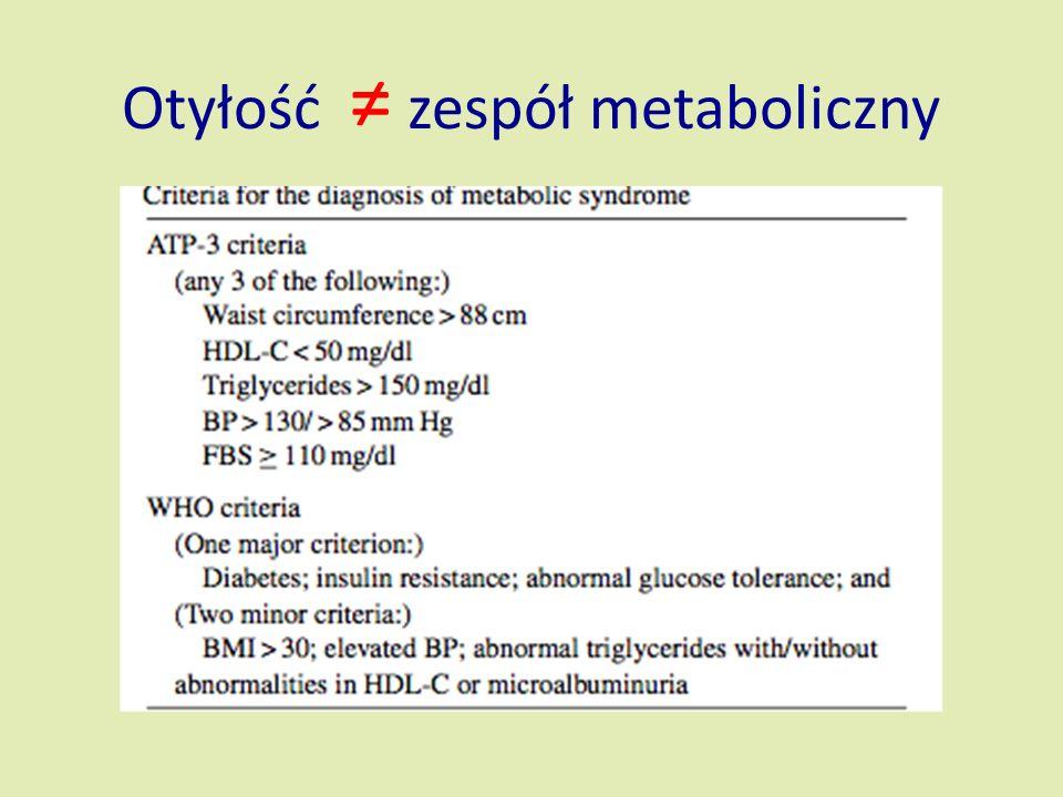 Otyłość ≠ zespół metaboliczny