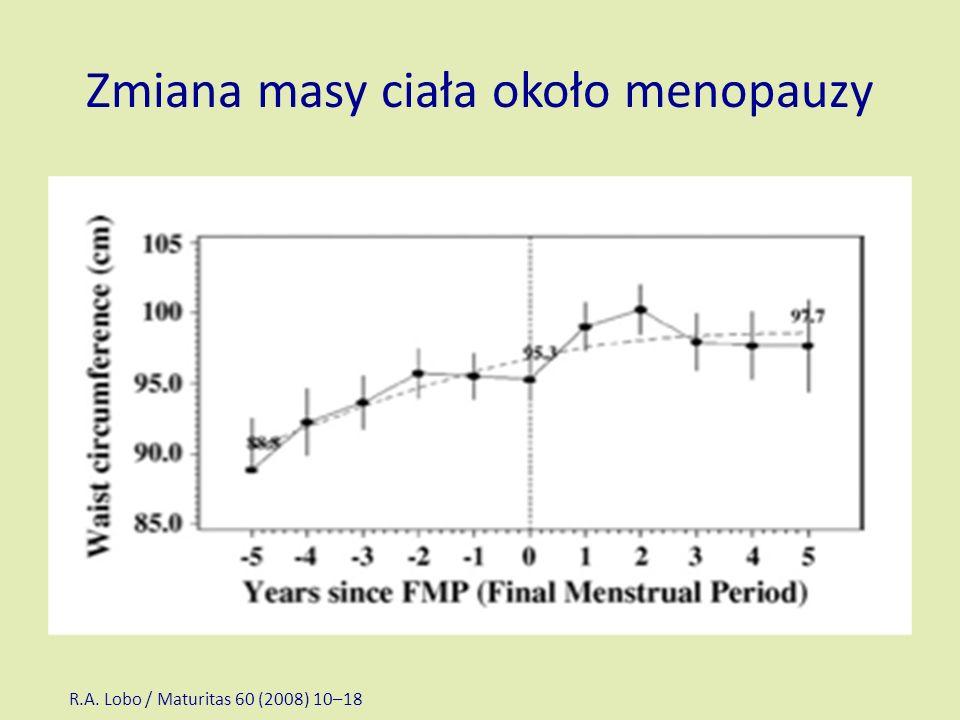 Zmiana masy ciała około menopauzy R.A. Lobo / Maturitas 60 (2008) 10–18