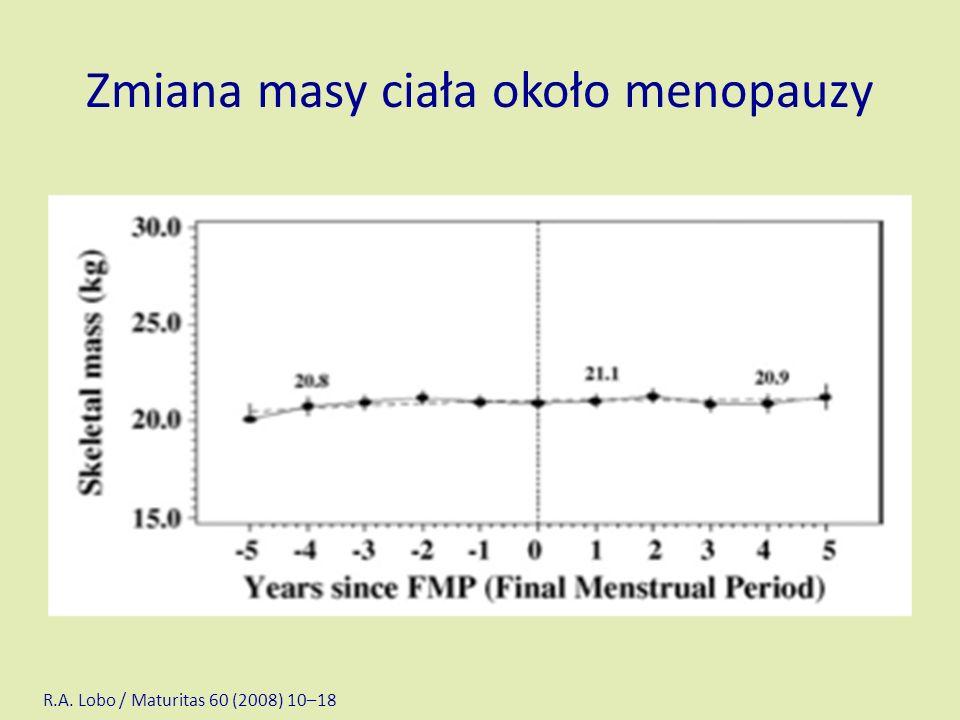 Terapia hormonalna a otyłość Jakkolwiek… panuje powszechna opinia wśród kobiet, że terapia hormonalna powoduje wzrost masy ciała po menopauzie to prawda jest dokładnie odwrotna w metaanalizach terapia hormonalna zmniejsza brzuszną tkankę tłuszczową o −6.8% (−11.8 to −1.9%), ale nie zmniejsza obwodu talii !.