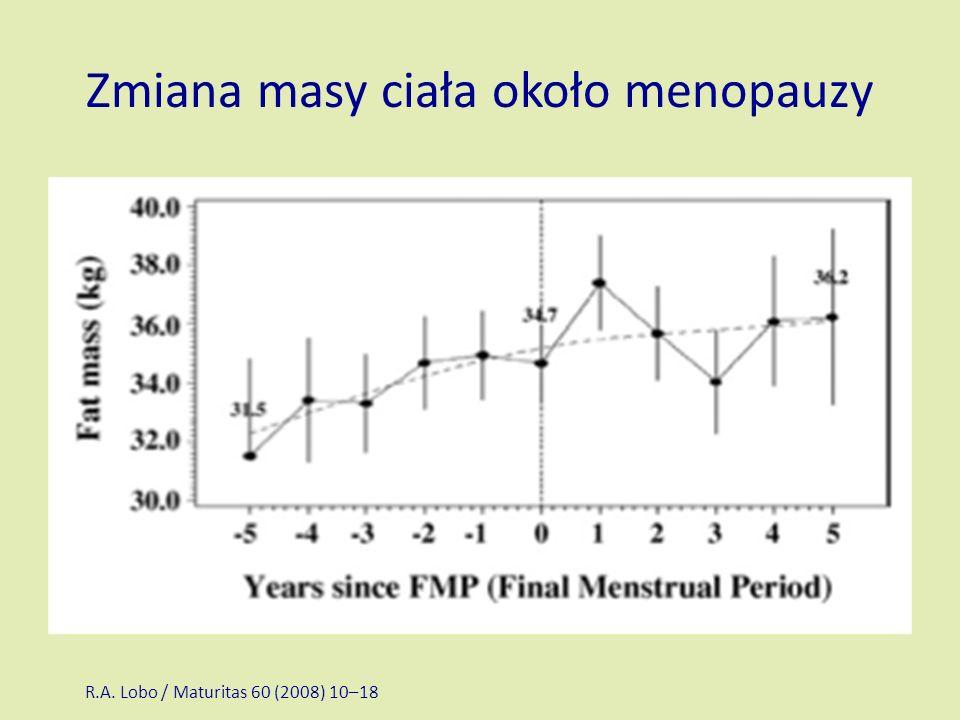 Przyrost masy ciała około menopauzy Przyrost masy ciała zaczyna się kilka lat przed menopauzą Koreluje ze wzrostem FSH Sowers MF et al.
