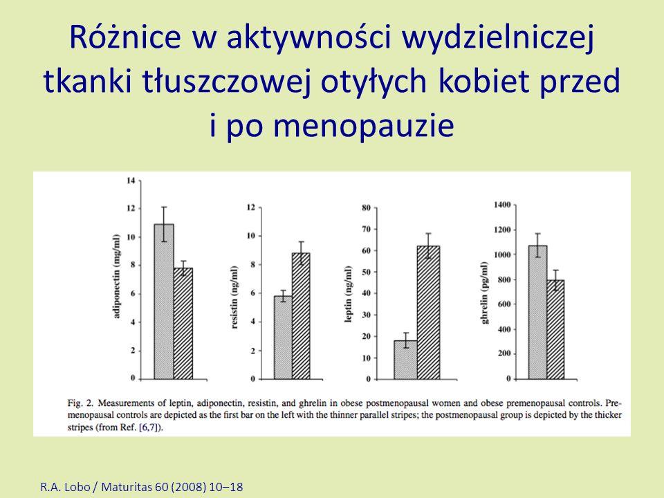 Różnice w aktywności wydzielniczej tkanki tłuszczowej otyłych kobiet przed i po menopauzie R.A.
