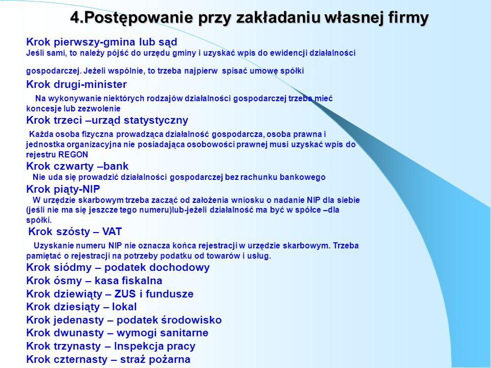 4.Postępowanie przy zakładaniu własnej firmy Krok pierwszy-gmina lub sąd Jeśli sami, to należy pójść do urzędu gminy i uzyskać wpis do ewidencji działalności gospodarczej.