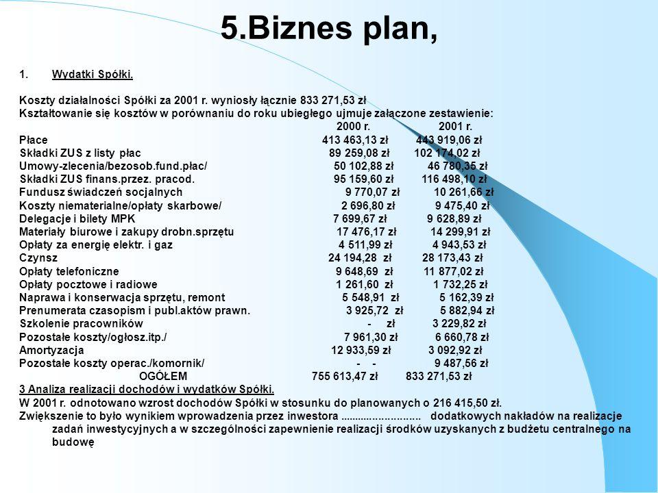 5.Biznes plan, 1.Wydatki Spółki. Koszty działalności Spółki za 2001 r.