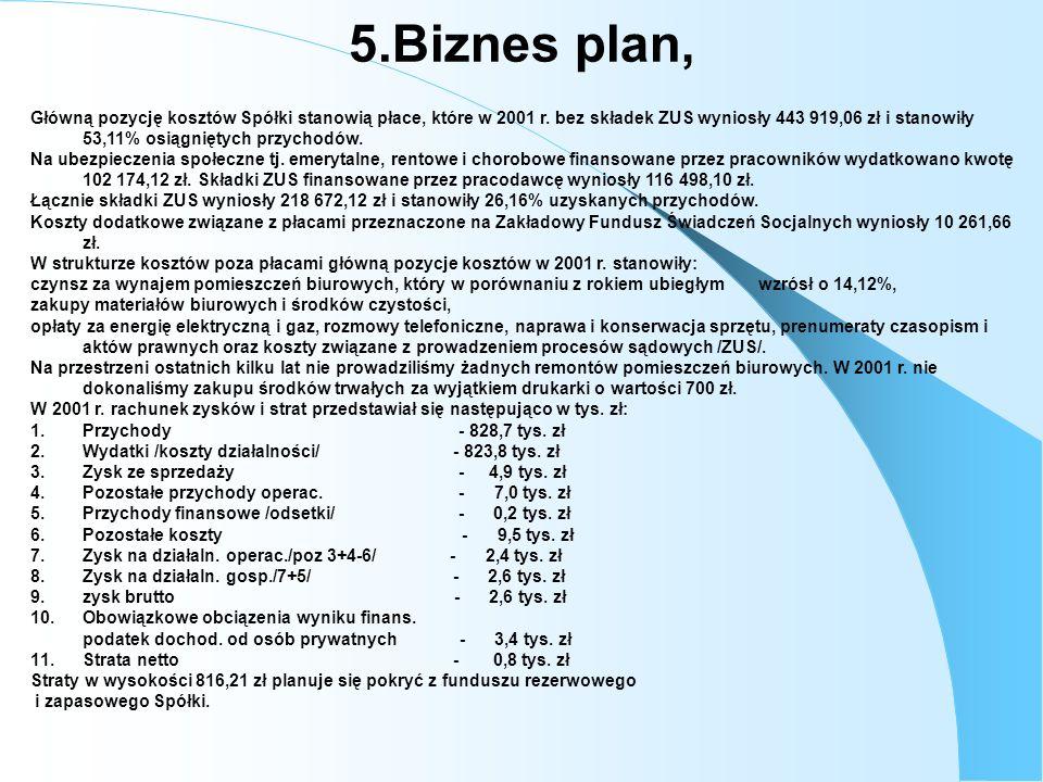 5.Biznes plan, Główną pozycję kosztów Spółki stanowią płace, które w 2001 r.