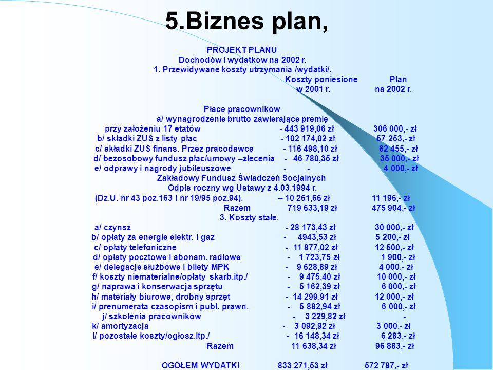 5.Biznes plan, 4. Zestawienie bilansu. Aktywa Pasywa PROJEKT PLANU Dochodów i wydatków na 2002 r.