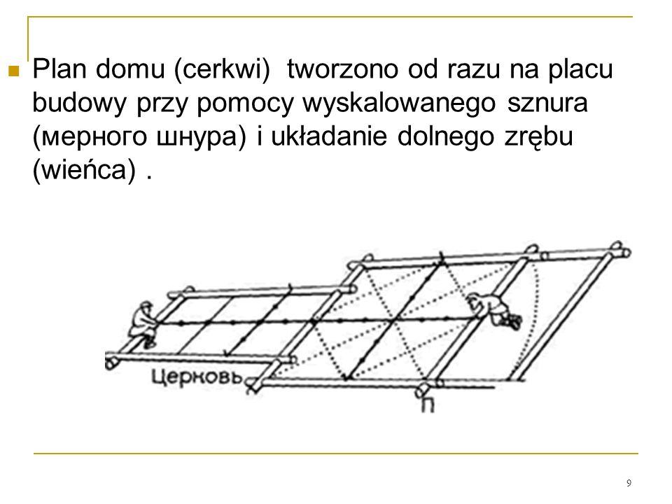 9 Plan domu (cerkwi) tworzono od razu na placu budowy przy pomocy wyskalowanego sznura (мерного шнура) i układanie dolnego zrębu (wieńca).