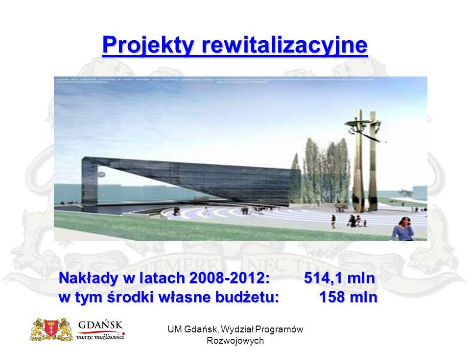 UM Gdańsk, Wydział Programów Rozwojowych Projekty rewitalizacyjne Nakłady w latach 2008-2012: 514,1 mln w tym środki własne budżetu: 158 mln