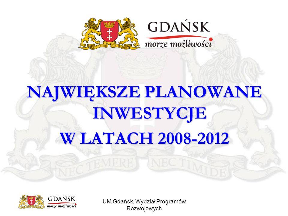 UM Gdańsk, Wydział Programów Rozwojowych Projekty drogowe i komunikacyjne Nakłady w latach 2008-2012: 2 984,5 mln w tym środki własne budżetu: 808,8 mln