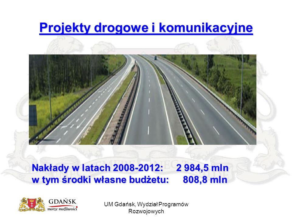 UM Gdańsk, Wydział Programów Rozwojowych Ważniejsze planowane inwestycje komunikacyjne Nazwa projektu Nakłady w latach planu (mln zł) W tym środki własne (w mln) Gdański Projekt Komunikacji Miejskiej III 640160 Trasa Słowackiego - odc.