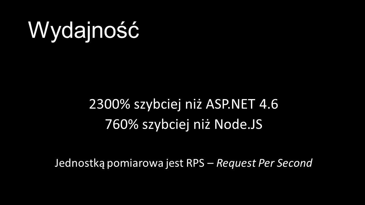 Wydajność 2300% szybciej niż ASP.NET 4.6 760% szybciej niż Node.JS Jednostką pomiarowa jest RPS – Request Per Second