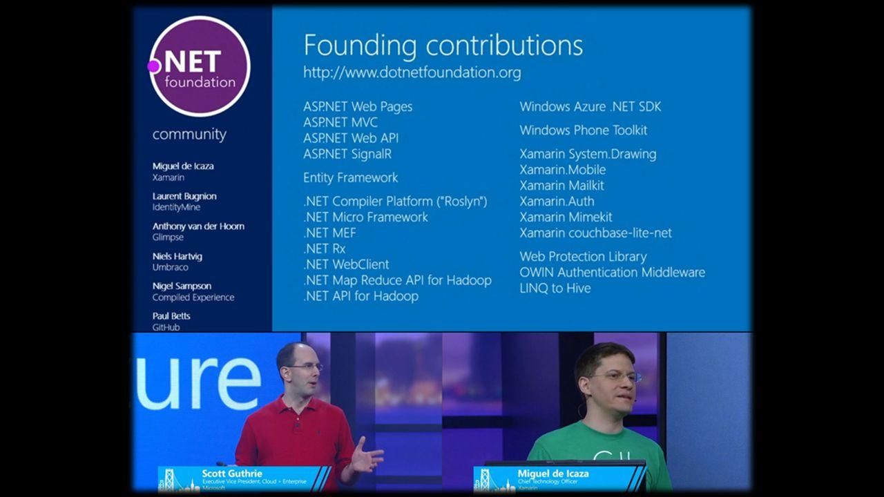 DNU.NET Development Utility zarządza pakietami aplikacji odpowiada za build, packaing pozwala na tworzenie paczek nugetowych