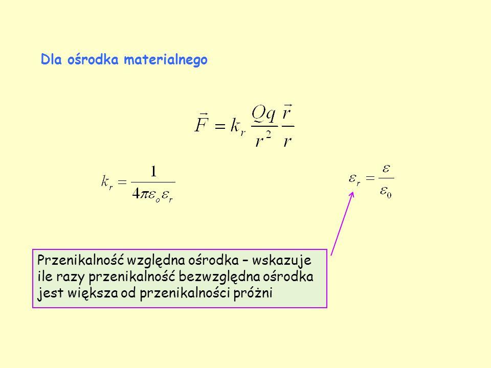 Dla ośrodka materialnego Przenikalność względna ośrodka – wskazuje ile razy przenikalność bezwzględna ośrodka jest większa od przenikalności próżni