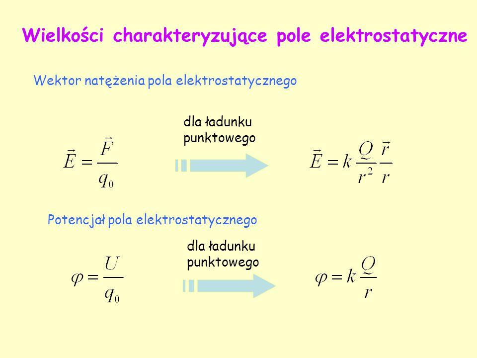 Wielkości charakteryzujące pole elektrostatyczne dla ładunku punktowego Wektor natężenia pola elektrostatycznego Potencjał pola elektrostatycznego dla