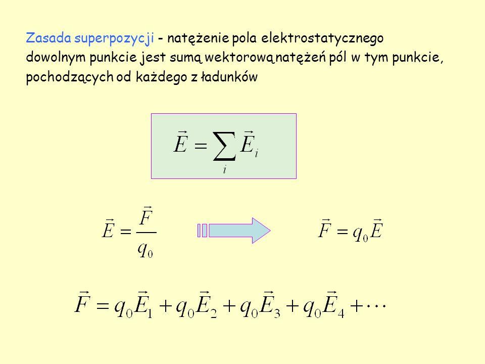 Zasada superpozycji - natężenie pola elektrostatycznego dowolnym punkcie jest sumą wektorową natężeń pól w tym punkcie, pochodzących od każdego z ładu