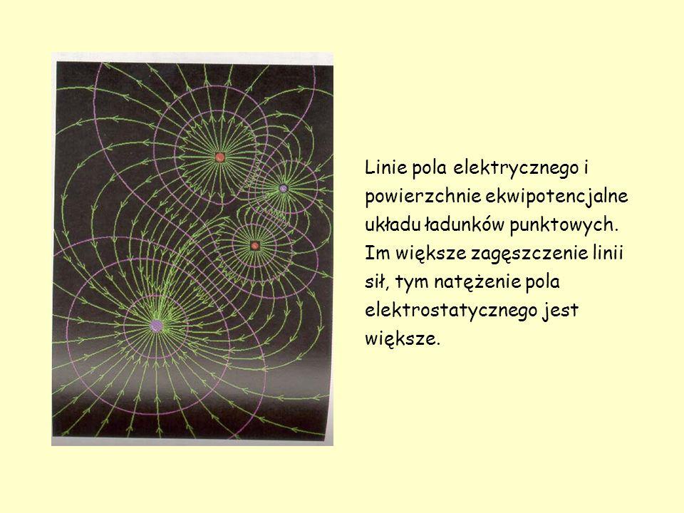 Linie pola elektrycznego i powierzchnie ekwipotencjalne układu ładunków punktowych. Im większe zagęszczenie linii sił, tym natężenie pola elektrostaty