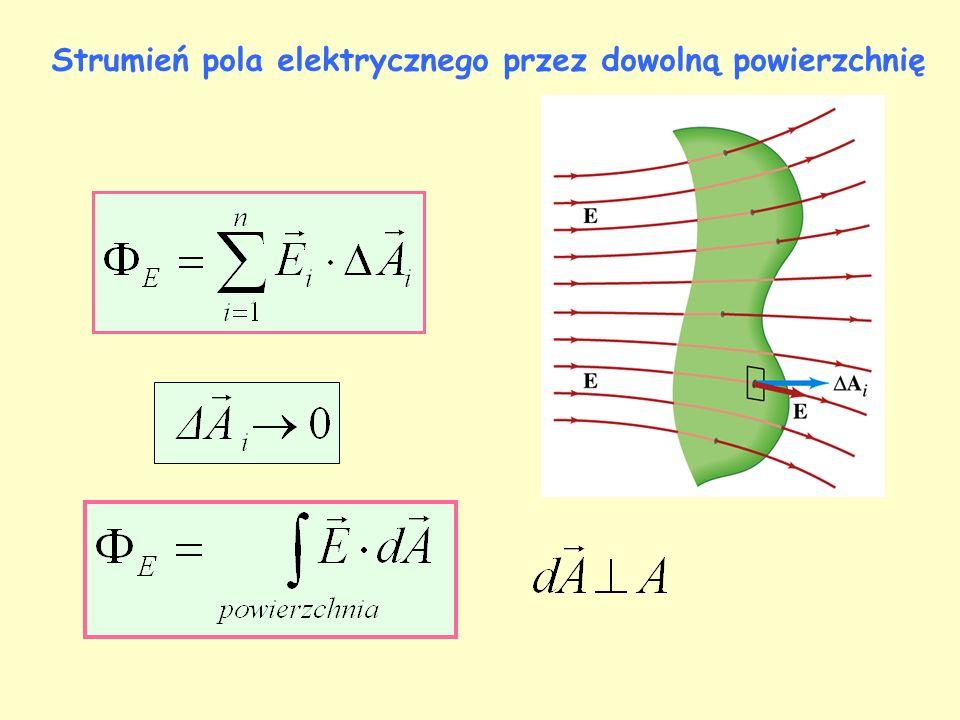 Strumień pola elektrycznego przez dowolną powierzchnię