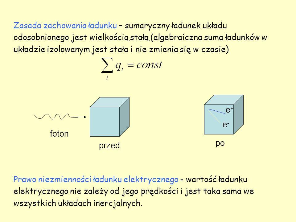 Zasada zachowania ładunku – sumaryczny ładunek układu odosobnionego jest wielkością stałą (algebraiczna suma ładunków w układzie izolowanym jest stała i nie zmienia się w czasie) Prawo niezmienności ładunku elektrycznego - wartość ładunku elektrycznego nie zależy od jego prędkości i jest taka sama we wszystkich układach inercjalnych.