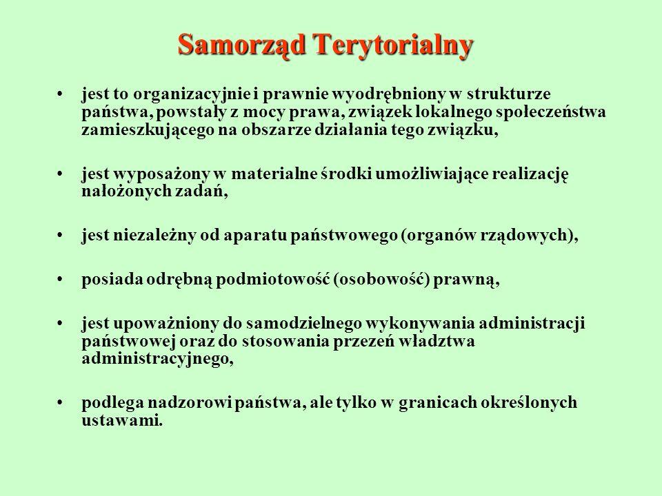 Samorząd Terytorialny Samorząd terytorialny wykonuje zadania: –własne –zlecone
