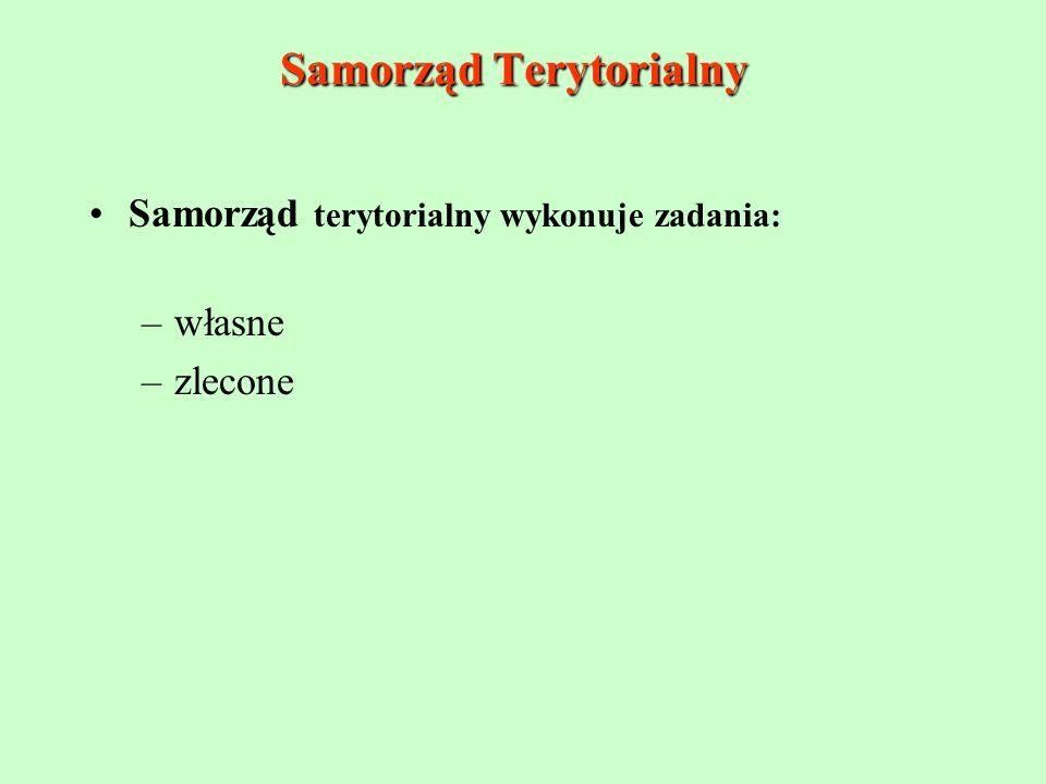 Samorząd Terytorialny Samorząd terytorialny działa na następujących poziomach organizacji państawa: –gmina –powiat –województwo