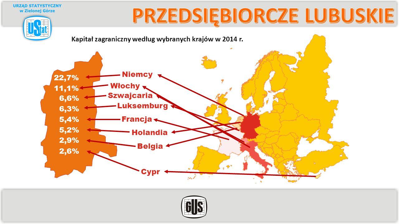 Kapitał zagraniczny według wybranych krajów w 2014 r.