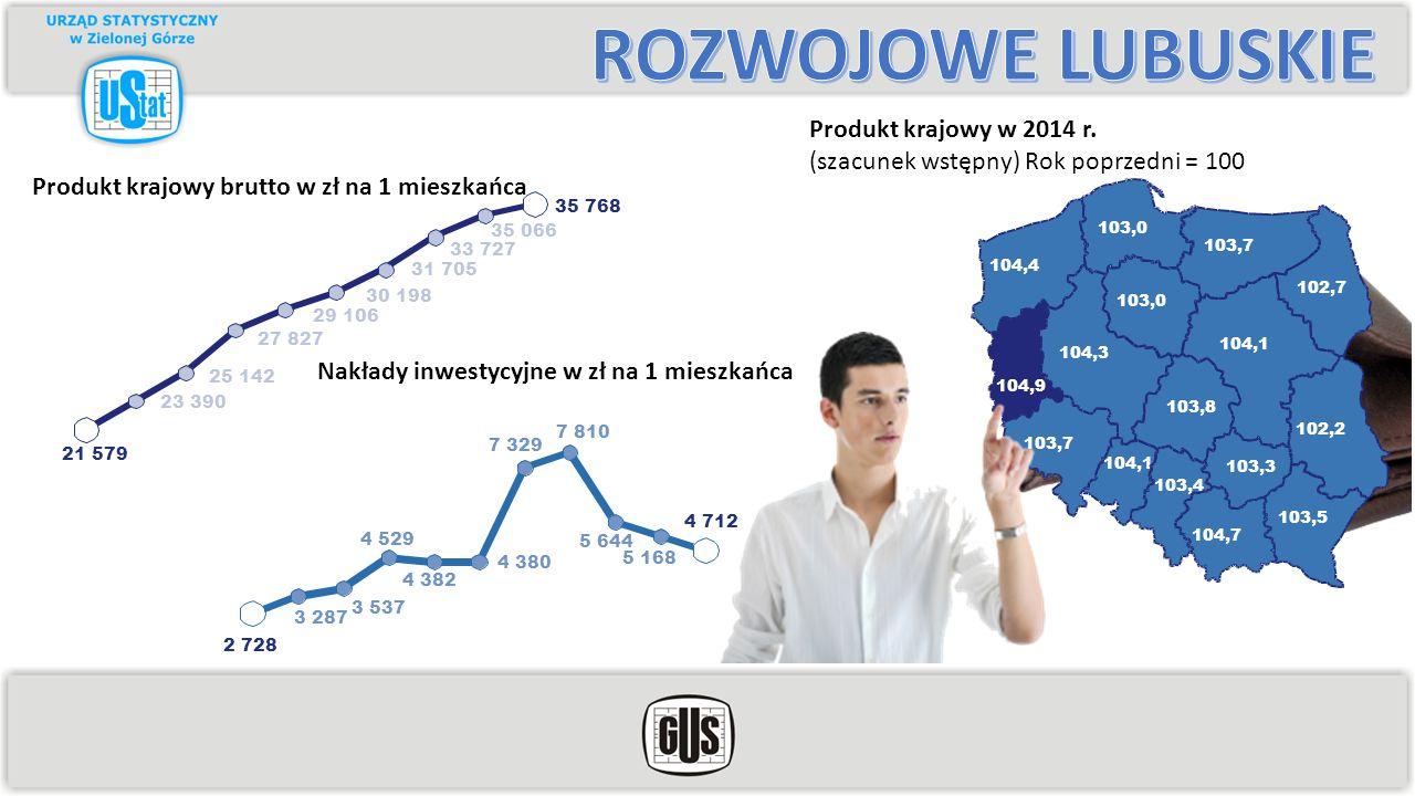 Produkt krajowy w 2014 r.