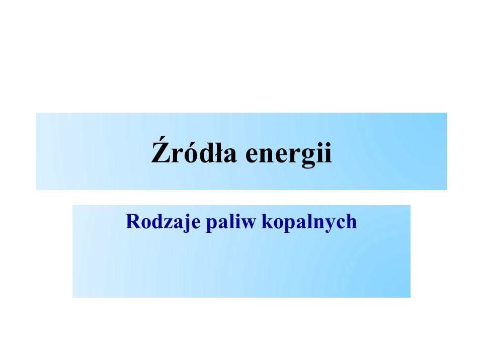 Źródła energii Rodzaje paliw kopalnych
