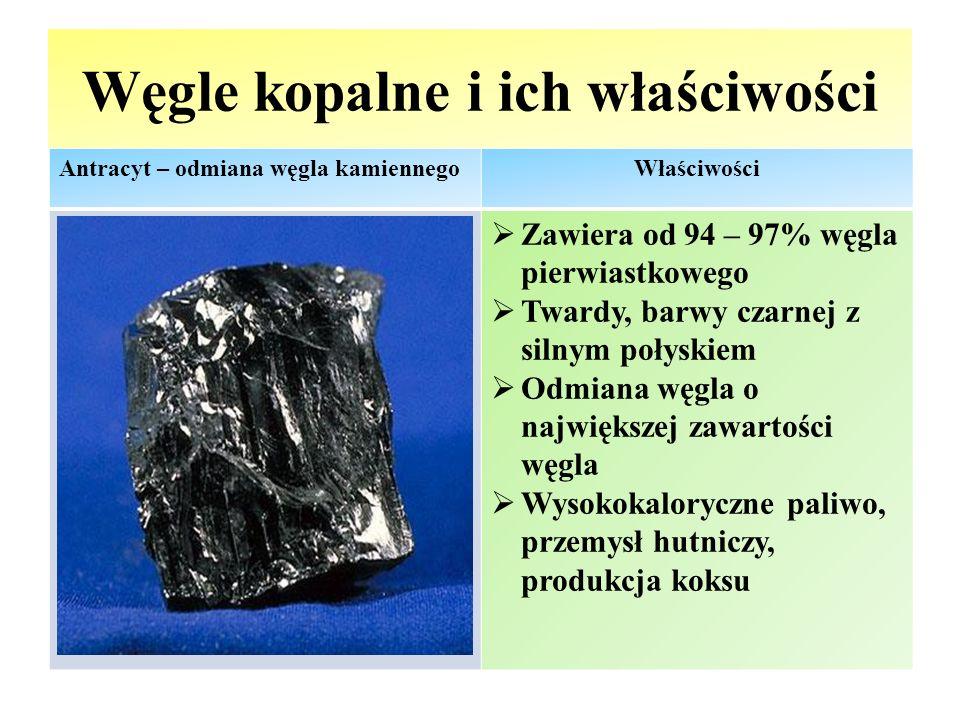 Węgle kopalne i ich właściwości Antracyt – odmiana węgla kamiennegoWłaściwości  Zawiera od 94 – 97% węgla pierwiastkowego  Twardy, barwy czarnej z silnym połyskiem  Odmiana węgla o największej zawartości węgla  Wysokokaloryczne paliwo, przemysł hutniczy, produkcja koksu
